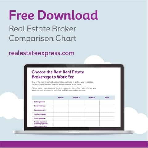 real estate exam the first time take our real estate license exam prep course this course provides helpful tools such as quizzes