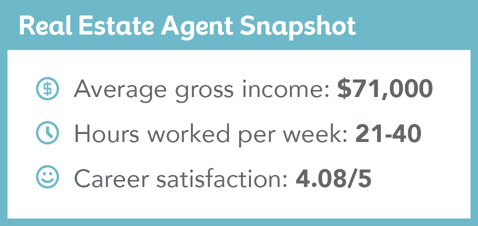 real estate agent salary 2017