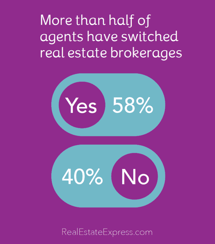 switching to a new real estate broker